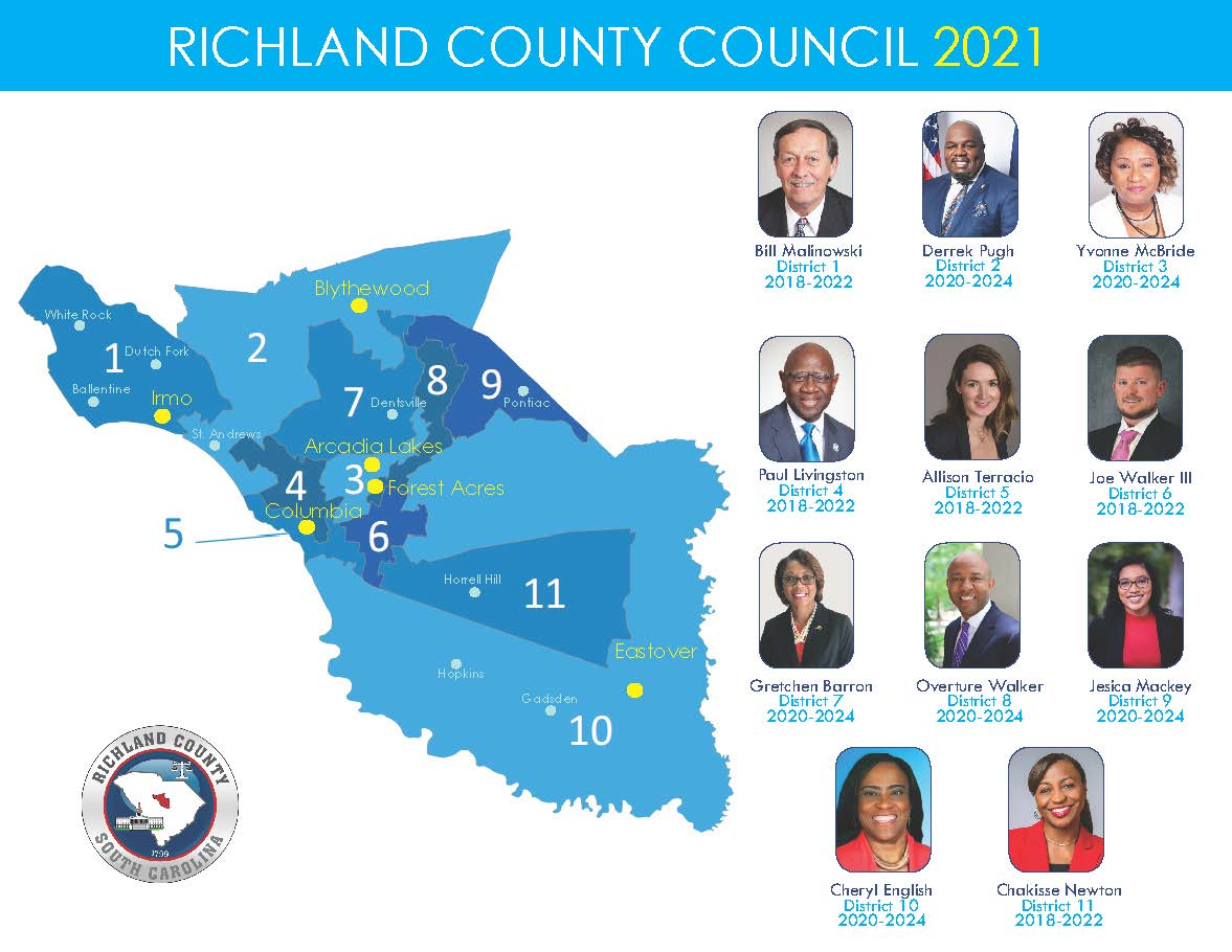 Richland County District Map